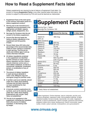 How to Read a Supplement Facts Label